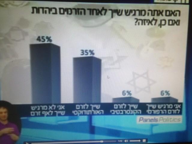 צילום מתוך ערוץ הכנסת